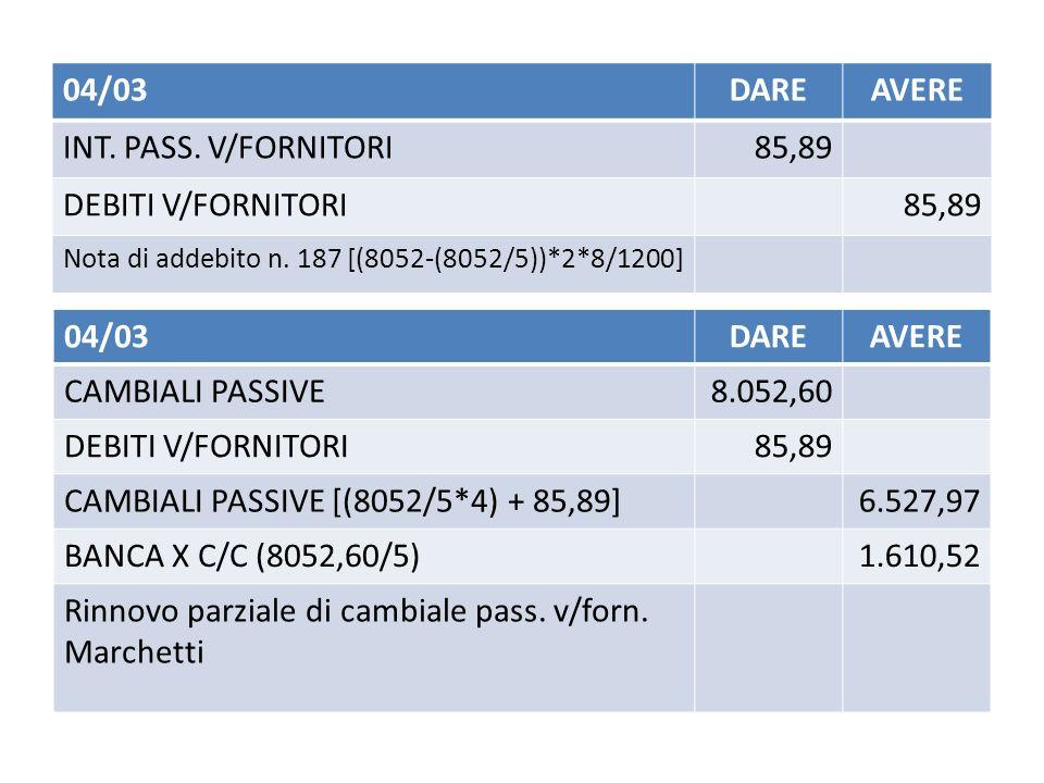 CAMBIALI PASSIVE [(8052/5*4) + 85,89] 6.527,97 BANCA X C/C (8052,60/5)